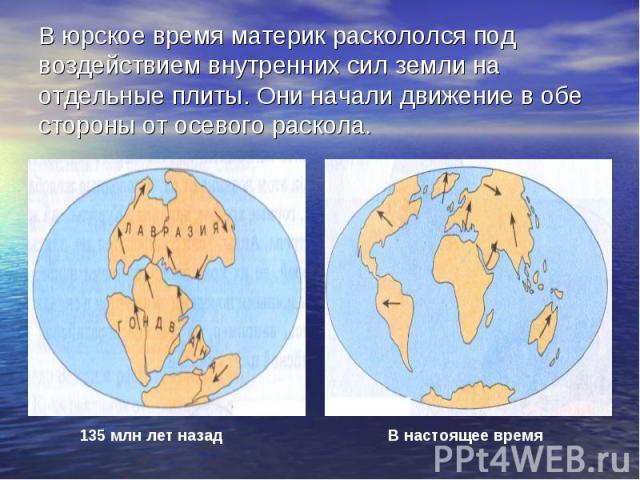 В юрское время материк раскололся под воздействием внутренних сил земли на отдельные плиты. Они начали движение в обе стороны от осевого раскола. 135 млн лет назадВ настоящее время