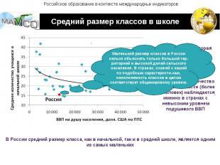 Российское образование в контексте международных индикаторов Средний размер клас