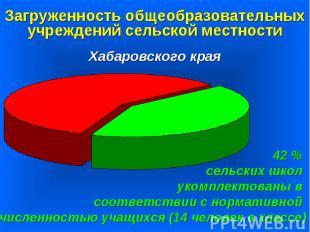 Загруженность общеобразовательных учреждений сельской местностиХабаровского края