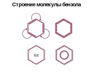Строение молекулы бензола