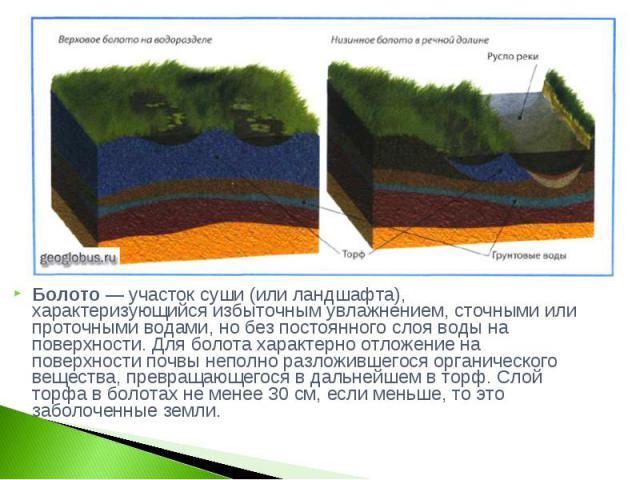 Болото — участок суши (или ландшафта), характеризующийся избыточным увлажнением, сточными или проточными водами, но без постоянного слоя воды на поверхности. Для болота характерно отложение на поверхности почвы неполно разложившегося органического в…