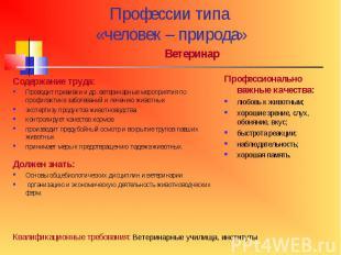 Профессии типа «человек – природа»ВетеринарСодержание труда:Проводит прививки и