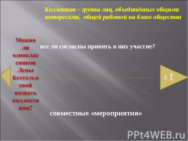 Коллектив – группа лиц, объединённых общими интересами, общей работой на благо общества все ли согласны принять в них участие? совместные «мероприятия»