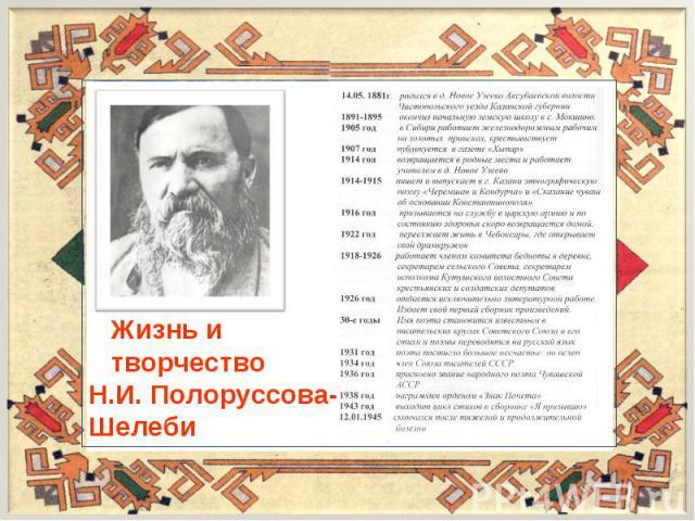 Жизнь и творчествоН.И. Полоруссова-Шелеби
