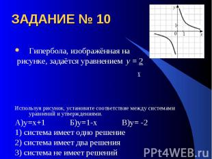 ЗАДАНИЕ № 10 Гипербола, изображённая на рисунке, задаётся уравнением y = 2 х Исп