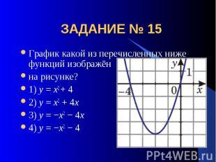 ЗАДАНИЕ № 15 График какой из перечисленных ниже функций изображённа рисунке?1) y