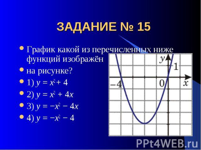 ЗАДАНИЕ № 15 График какой из перечисленных ниже функций изображённа рисунке?1) y = x2 + 42) y = x2 + 4x 3) y = −x2 − 4x4) y = −x2 − 4