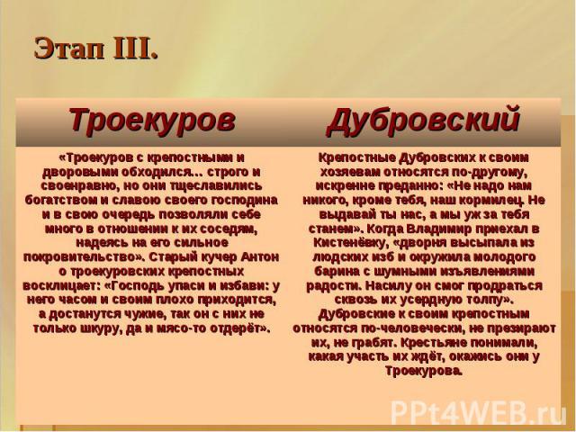 Этап III.
