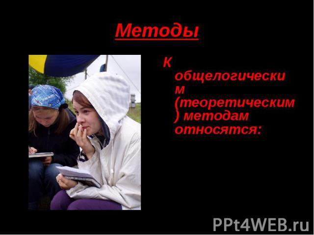 Методы К общелогическим (теоретическим) методам относятся:АнализСинтезОбобщениеАналогияСравнениеМоделирование
