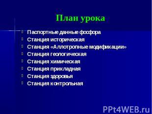 План урока Паспортные данные фосфораСтанция историческаяСтанция «Аллотропные мод