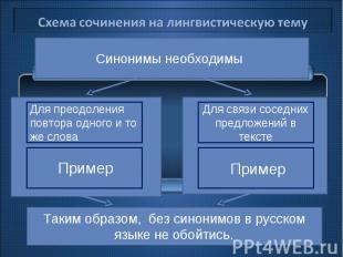 Схема сочинения на лингвистическую тему Синонимы необходимы Таким образом, без с