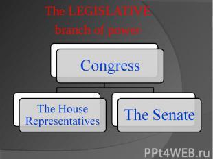 The LEGISLATIVEbranch of power