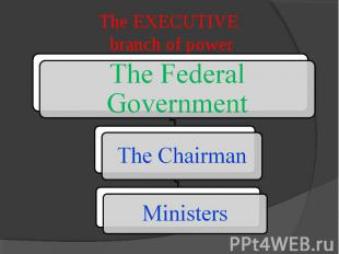 The EXECUTIVE branch of power