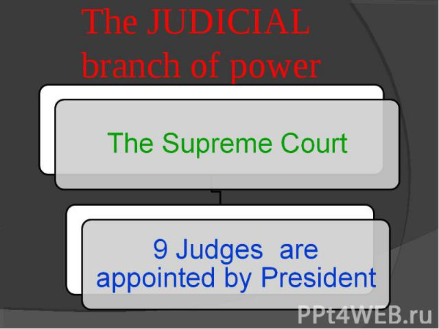 The JUDICIAL branch of power