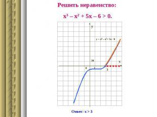 Решить неравенство: х3 – х2 + 5х – 6 > 0.