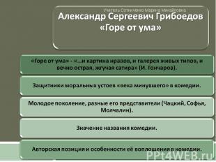 Александр Сергеевич Грибоедов«Горе от ума»«Горе от ума» - «…и картина нравов, и
