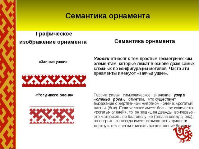 Семантика орнамента