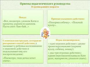 Приемы педагогического руководстваII группа раннего возраста