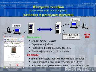 Интернет-телефон(www.skype.com, www.skype.ru) разговор в реальном времениБесплат