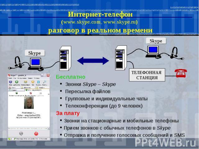 Интернет-телефон(www.skype.com, www.skype.ru) разговор в реальном времениБесплатно Звонки Skype – Skype Пересылка файлов Групповые и индивидуальные чаты Телеконференции (до 9 человек)За платуЗвонки на стационарные и мобильные телефоны Прием звонков …