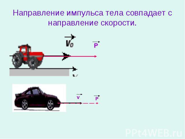 Направление импульса тела совпадает с направление скорости.