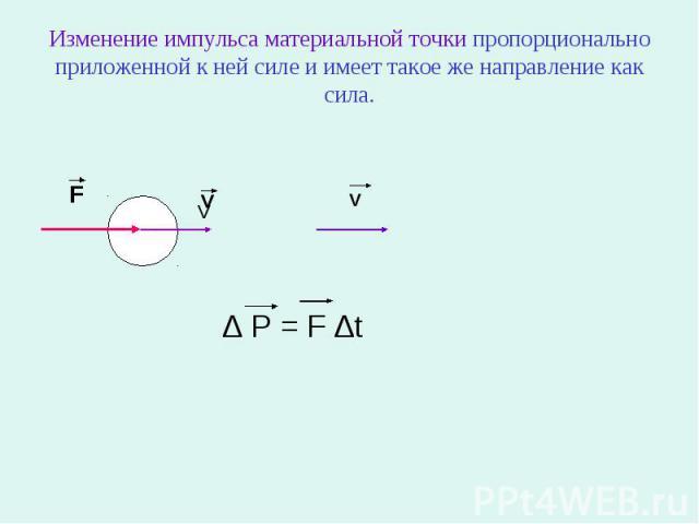 Изменение импульса материальной точки пропорционально приложенной к ней силе и имеет такое же направление как сила.