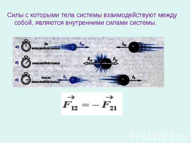 Силы с которыми тела системы взаимодействуют между собой, являются внутренними силами системы.