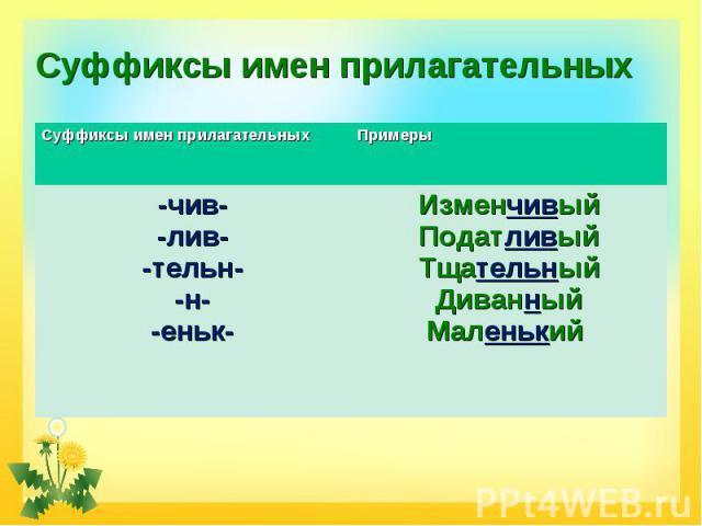 Суффиксы имен прилагательных