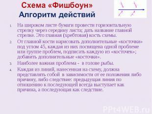 Схема «Фишбоун» Алгоритм действий На широком листе бумаги провести горизонтальну