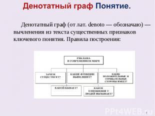 Денотатный граф Понятие. Денотатный граф (от лат. denoto — обозначаю) —вычленени