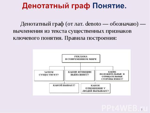 Денотатный граф Понятие. Денотатный граф (от лат. denoto — обозначаю) —вычленения из текста существенных признаков ключевого понятия. Правила построения: