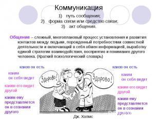 Коммуникация путь сообщения;форма связи или средство связи;акт общения. Общение