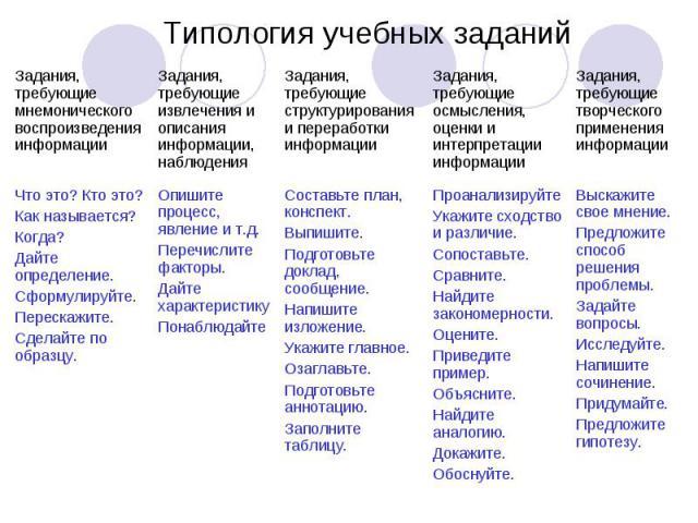 Типология учебных заданий