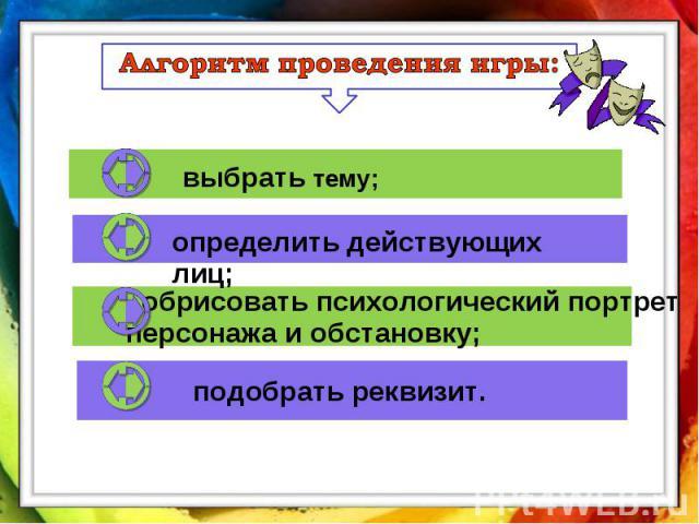Алгоритм проведения игры:выбрать тему;определить действующих лиц; обрисовать психологический портрет персонажа и обстановку; подобрать реквизит.