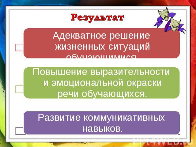 Результат• Адекватное решение жизненных ситуаций обучающимися.Повышение выразительности и эмоциональной окраски речи обучающихся.Развитие коммуникативных навыков.
