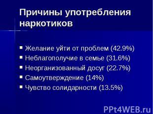 Причины употребления наркотиков Желание уйти от проблем (42.9%)Неблагополучие в