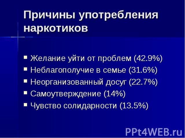 Причины употребления наркотиков Желание уйти от проблем (42.9%)Неблагополучие в семье (31.6%)Неорганизованный досуг (22.7%)Самоутверждение (14%)Чувство солидарности (13.5%)