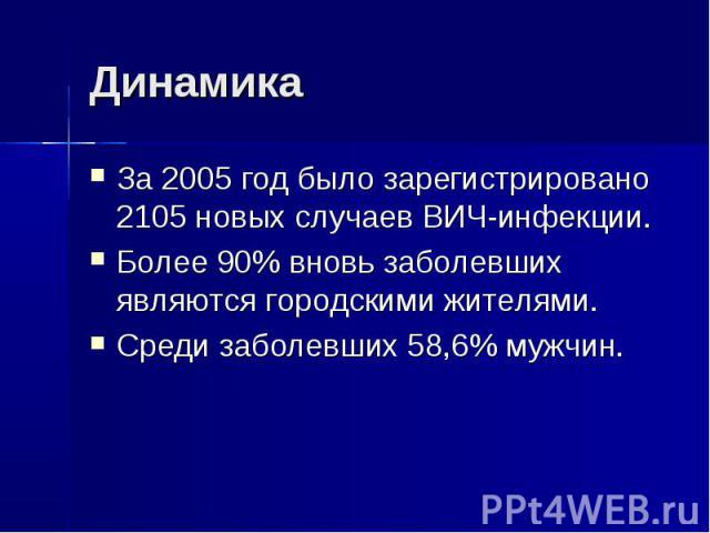 Динамика За 2005 год было зарегистрировано 2105 новых случаев ВИЧ-инфекции.Более 90% вновь заболевших являются городскими жителями.Среди заболевших 58,6% мужчин.