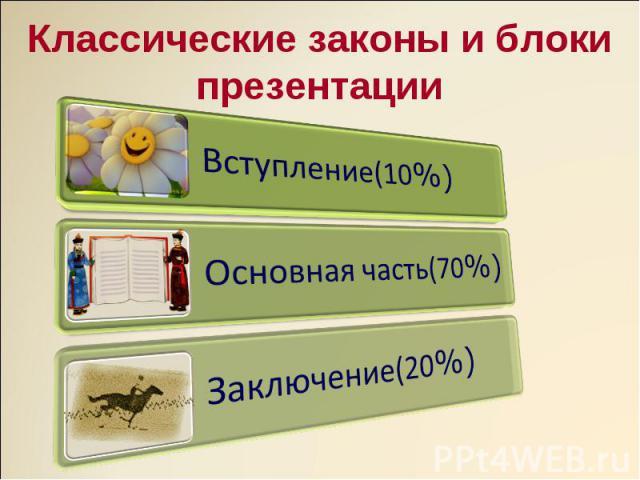 Классические законы и блоки презентацииВступление(10%)Основная часть(70%)Заключение(20%)