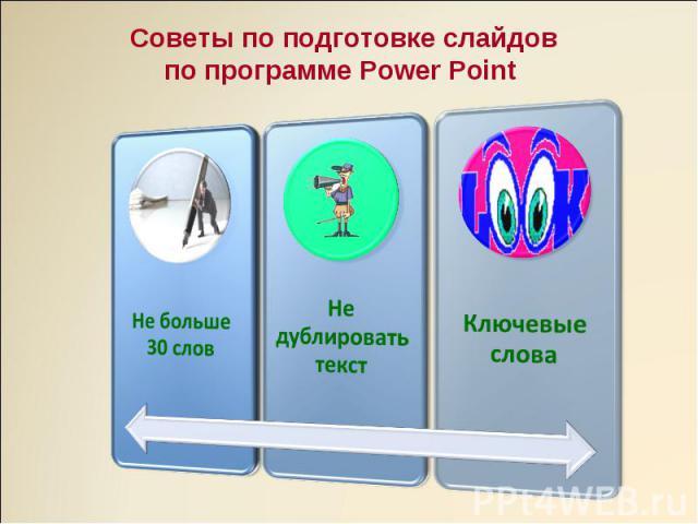 Советы по подготовке слайдов по программе Power Point