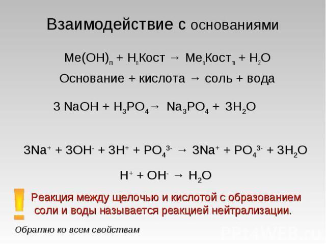 Взаимодействие с основаниями Ме(ОН)m + НnКост → MenКостm + H2OОснование + кислота → соль + вода3Na+ + 3OH- + 3H+ + PO43- → 3Na+ + PO43- + 3H2OH+ + OH- → H2O Реакция между щелочью и кислотой с образованием соли и воды называется реакцией нейтрализации.