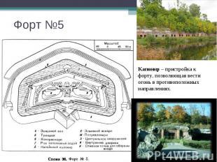 Форт №5 Капонир – пристройка к форту, позволяющая вести огонь в противоположных