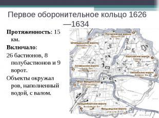 Первое оборонительное кольцо 1626—1634 Протяженность: 15 км.Включало:26 бастионо