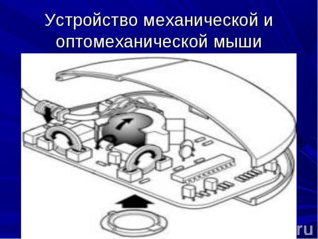 Устройство механической и оптомеханической мыши