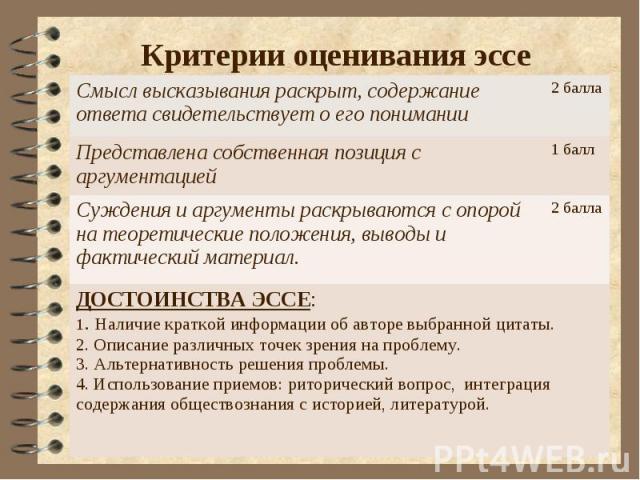 Критерии оценивания эссе