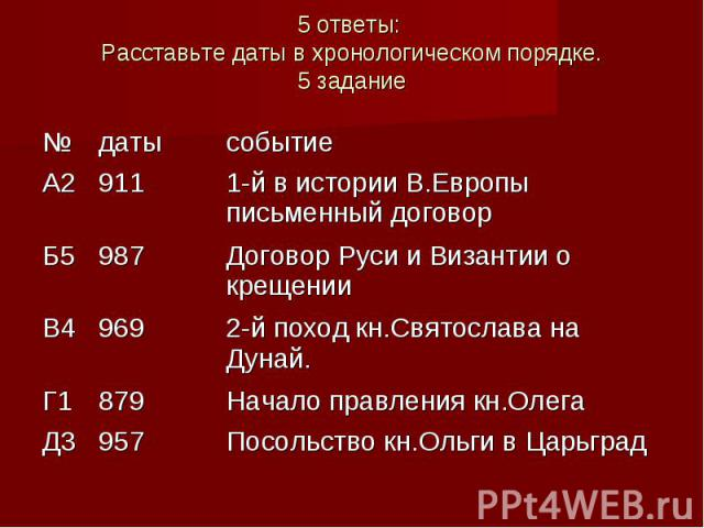 5 ответы: Расставьте даты в хронологическом порядке.5 задание