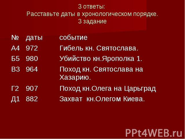 3 ответы: Расставьте даты в хронологическом порядке.3 задание