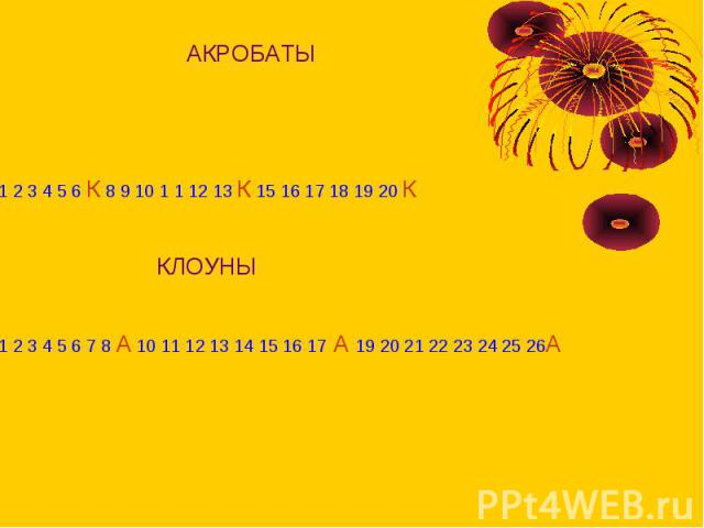 АКРОБАТЫ1 2 3 4 5 6 К 8 9 10 1 1 12 13 К 15 16 17 18 19 20 К КЛОУНЫ1 2 3 4 5 6 7 8 А 10 11 12 13 14 15 16 17 А 19 20 21 22 23 24 25 26А А