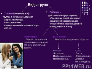 Виды групп Условные (номинальные) – группы, в которые объединяют людей, не имеющ