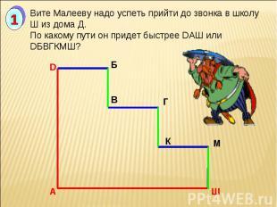Вите Малееву надо успеть прийти до звонка в школу Ш из дома Д. По какому пути он